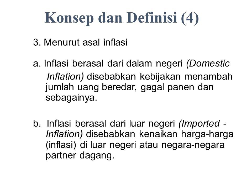 Konsep dan Definisi (4) 3. Menurut asal inflasi