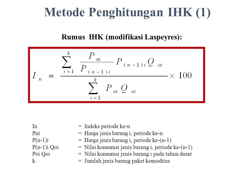 Metode Penghitungan IHK (1) Rumus IHK (modifikasi Laspeyres):