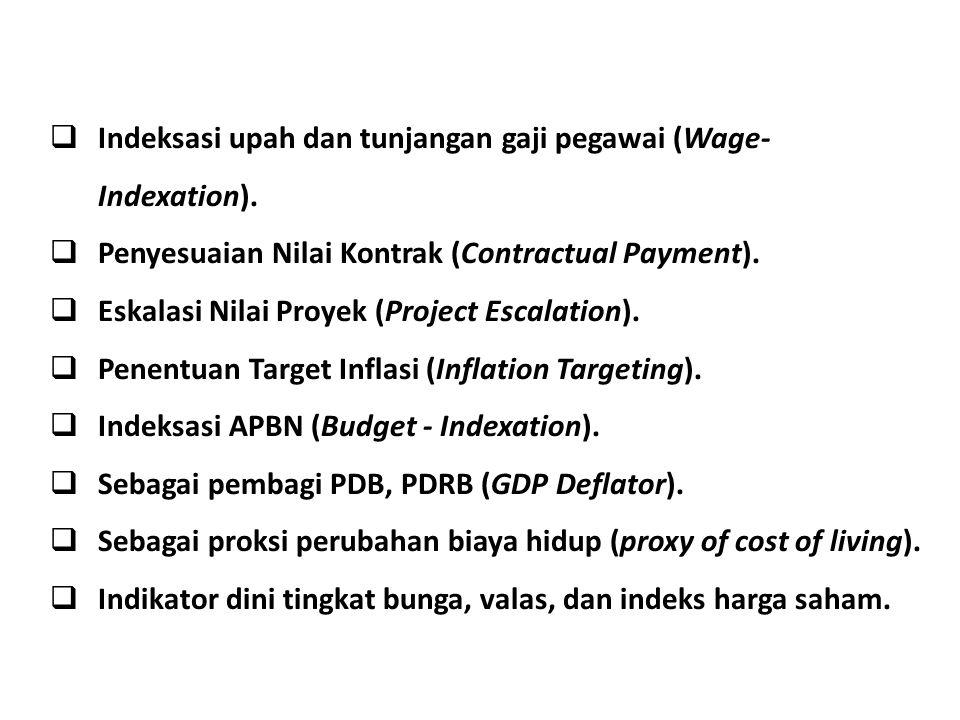 Indeksasi upah dan tunjangan gaji pegawai (Wage-Indexation).