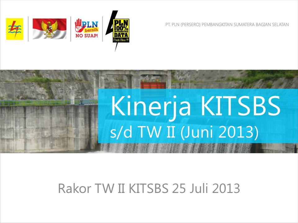 Kinerja KITSBS s/d TW II (Juni 2013)