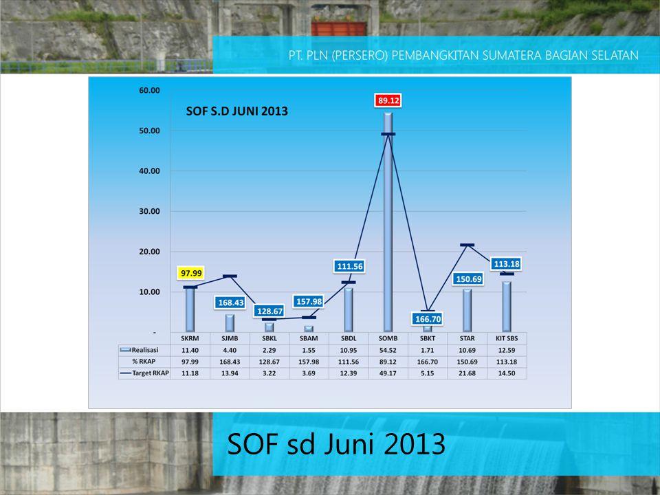 SOF sd Juni 2013