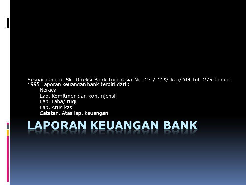 Sesuai dengan Sk. Direksi Bank Indonesia No. 27 / 119/ kep/DIR tgl