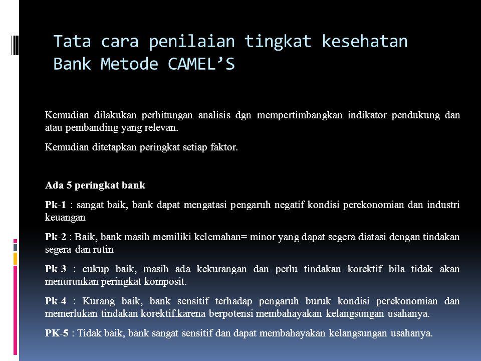 Tata cara penilaian tingkat kesehatan Bank Metode CAMEL'S