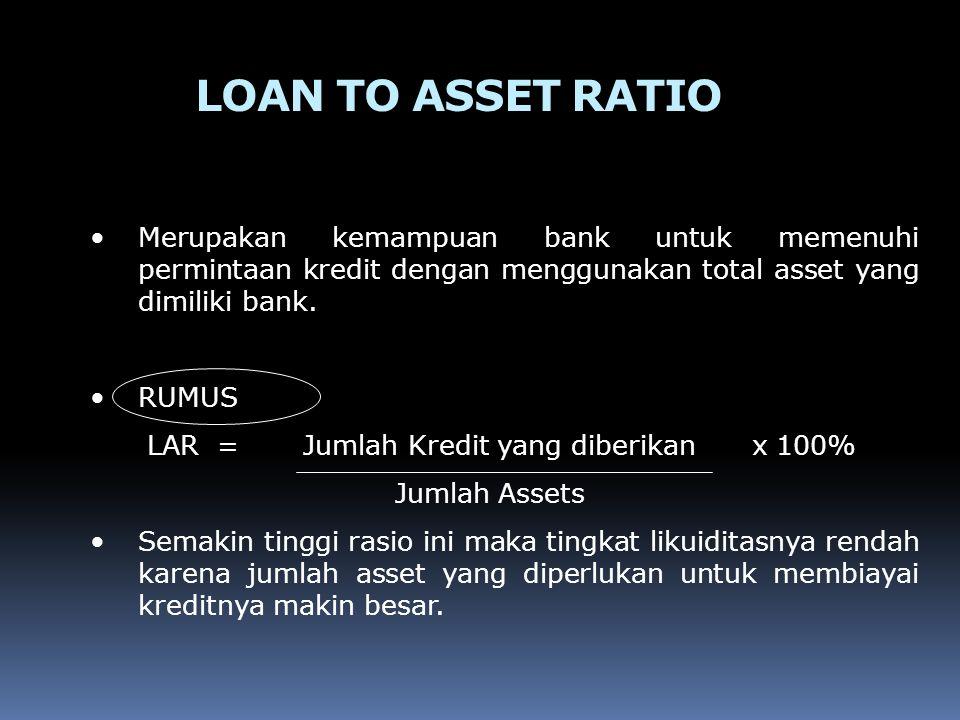 LOAN TO ASSET RATIO Merupakan kemampuan bank untuk memenuhi permintaan kredit dengan menggunakan total asset yang dimiliki bank.