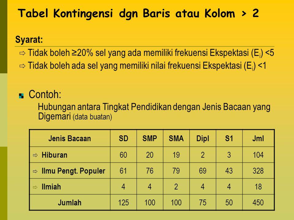 Tabel Kontingensi dgn Baris atau Kolom > 2