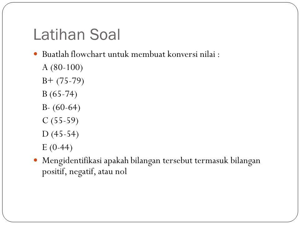 Latihan Soal Buatlah flowchart untuk membuat konversi nilai :
