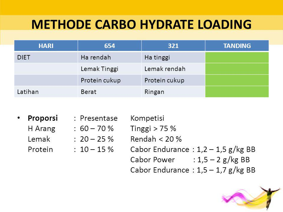 METHODE CARBO HYDRATE LOADING