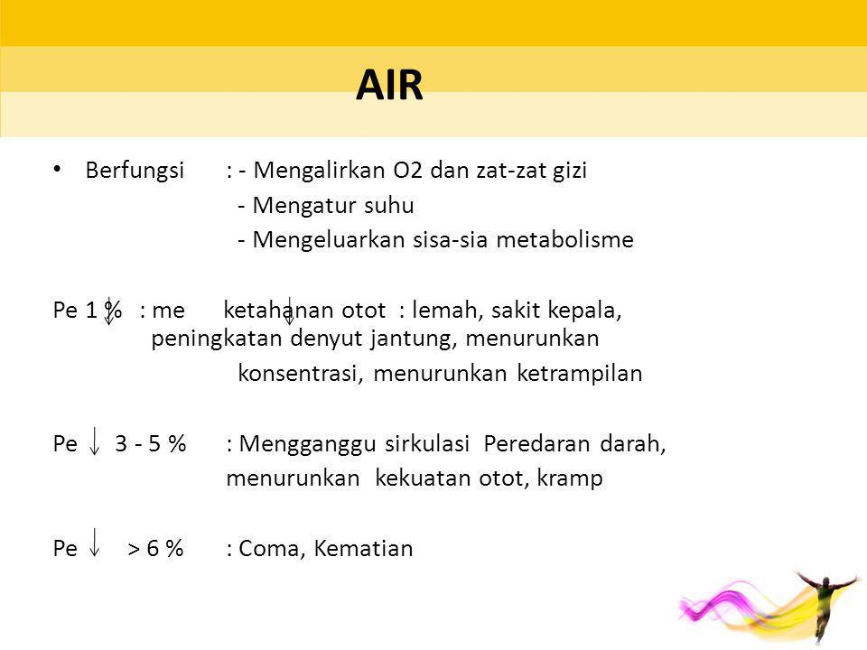 AIR Berfungsi : - Mengalirkan O2 dan zat-zat gizi - Mengatur suhu