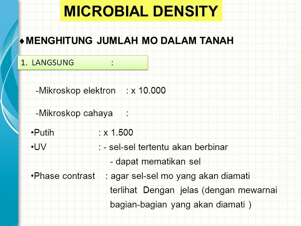 MICROBIAL DENSITY MENGHITUNG JUMLAH MO DALAM TANAH 1. LANGSUNG :