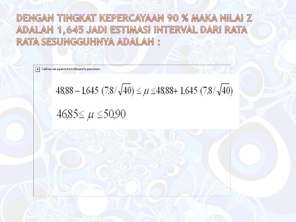 Dengan tingkat kepercayaan 90 % maka nilai z adalah 1,645 jadi estimasi interval dari rata rata sesungguhnya adalah :