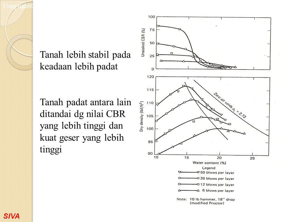 Tanah lebih stabil pada keadaan lebih padat