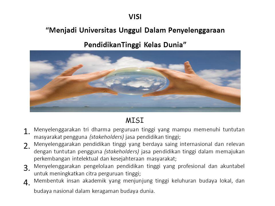 VISI Menjadi Universitas Unggul Dalam Penyelenggaraan PendidikanTinggi Kelas Dunia MISI. MISI.