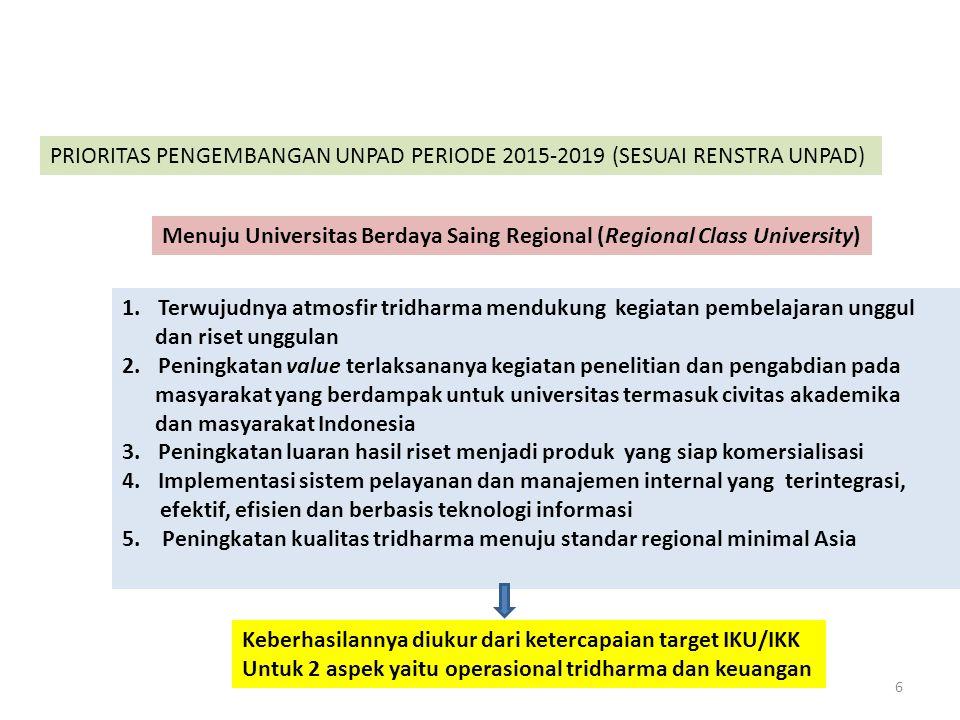 PRIORITAS PENGEMBANGAN UNPAD PERIODE 2015-2019 (SESUAI RENSTRA UNPAD)