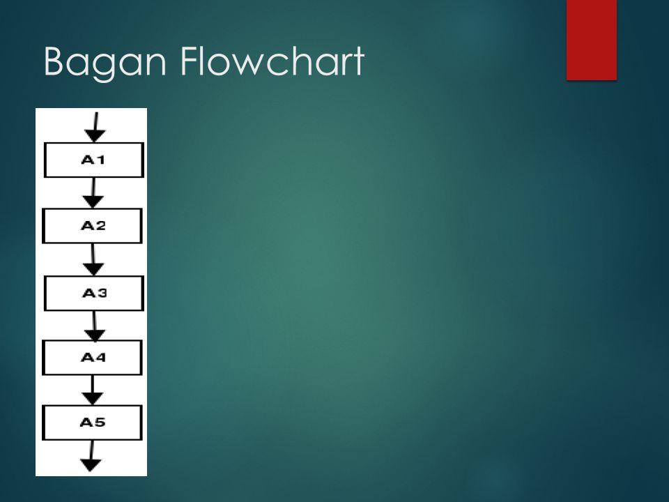 Bagan Flowchart