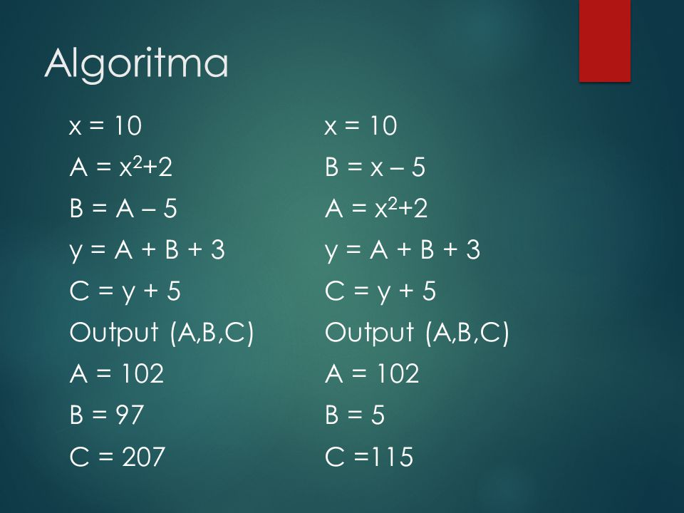 Algoritma x = 10 A = x2+2 B = A – 5 y = A + B + 3 C = y + 5 Output (A,B,C) A = 102 B = 97 C = 207