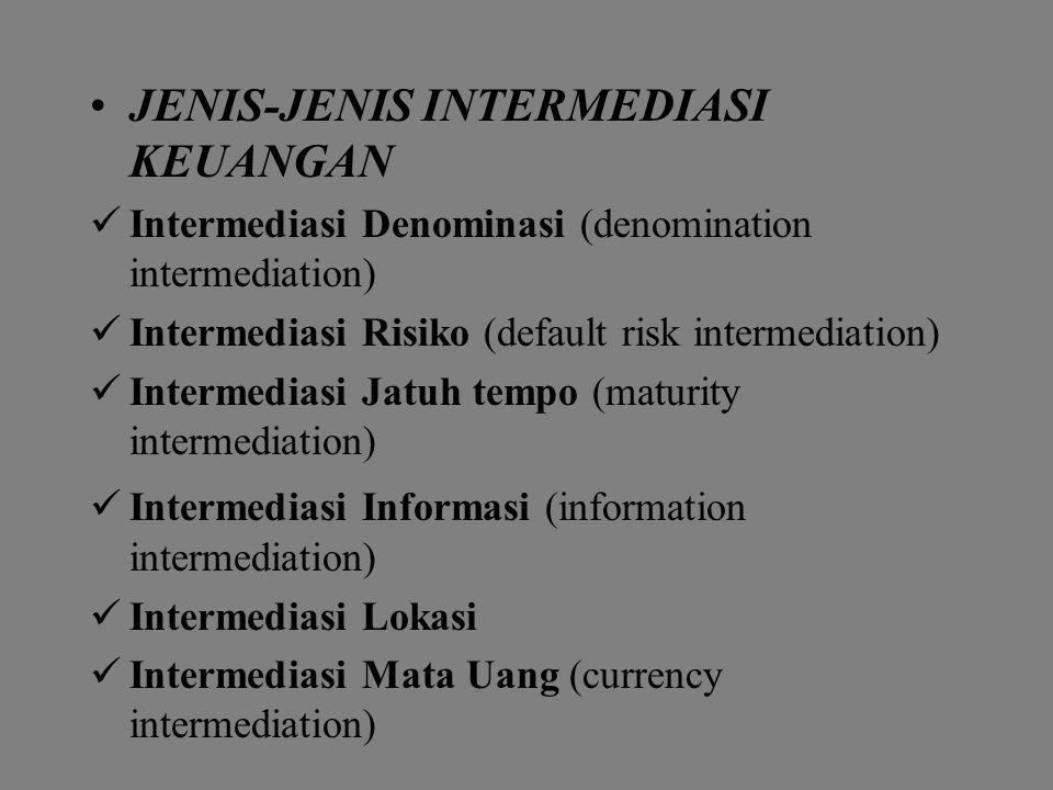 JENIS-JENIS INTERMEDIASI KEUANGAN