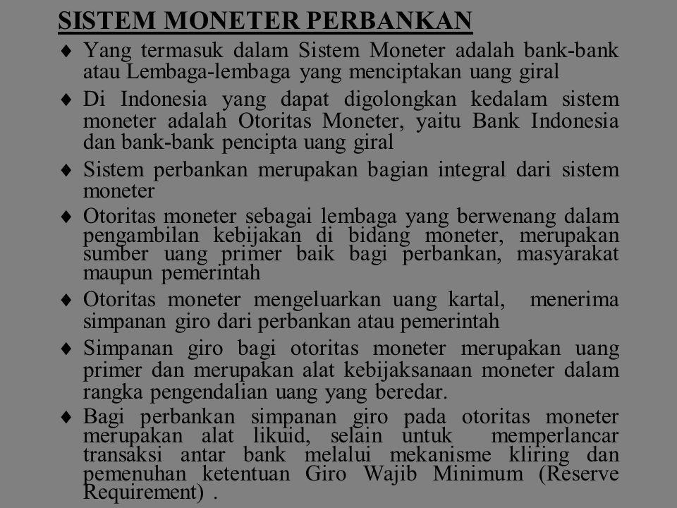 SISTEM MONETER PERBANKAN