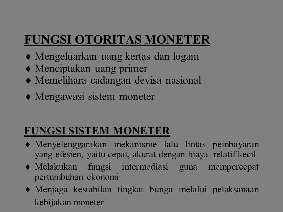 FUNGSI OTORITAS MONETER