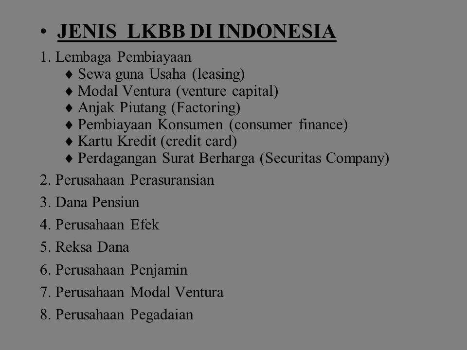 JENIS LKBB DI INDONESIA