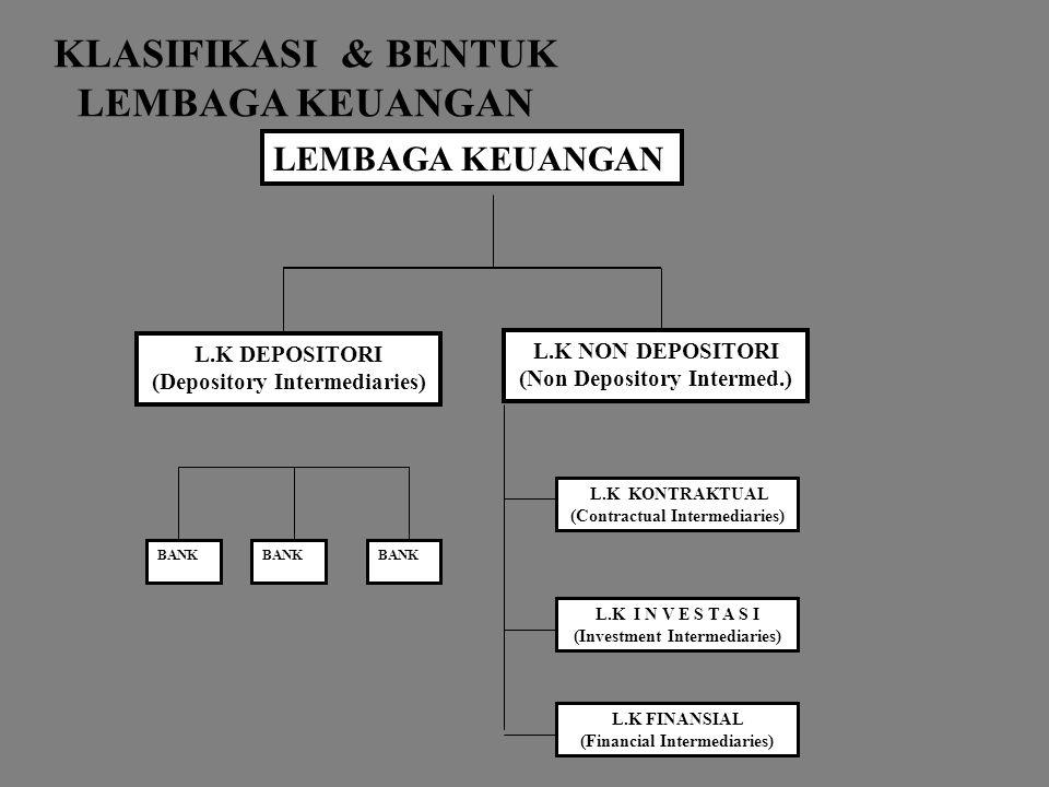 KLASIFIKASI & BENTUK LEMBAGA KEUANGAN