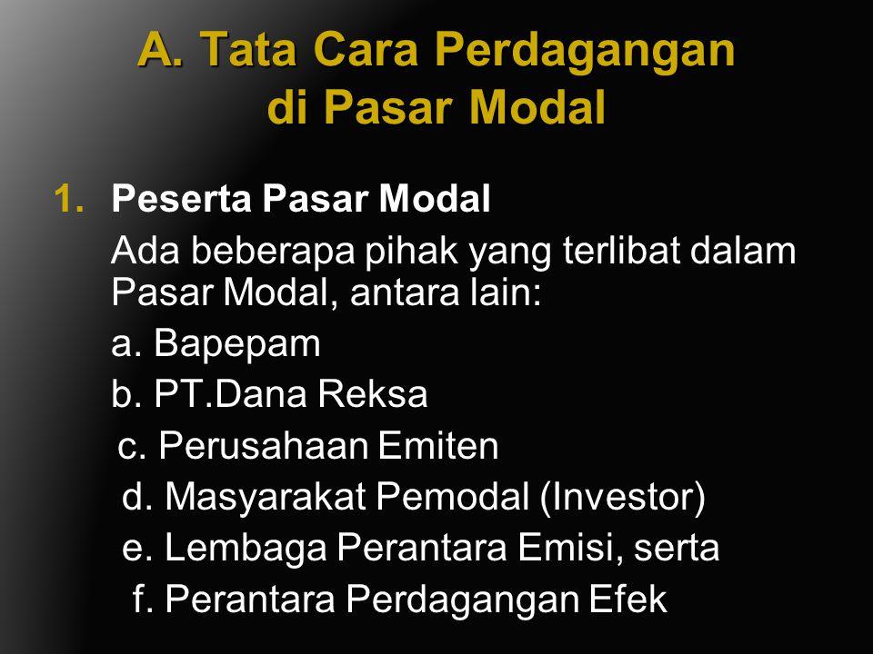 A. Tata Cara Perdagangan di Pasar Modal