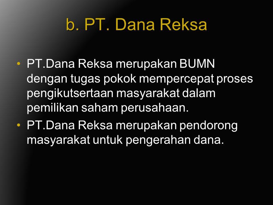 b. PT. Dana Reksa PT.Dana Reksa merupakan BUMN dengan tugas pokok mempercepat proses pengikutsertaan masyarakat dalam pemilikan saham perusahaan.
