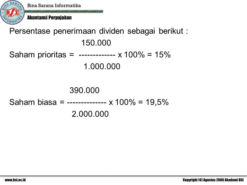 Persentase penerimaan dividen sebagai berikut :