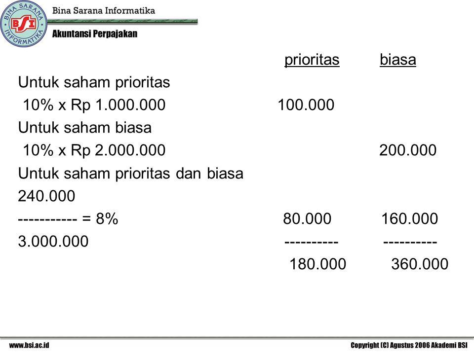 prioritas biasa Untuk saham prioritas. 10% x Rp 1.000.000 100.000.
