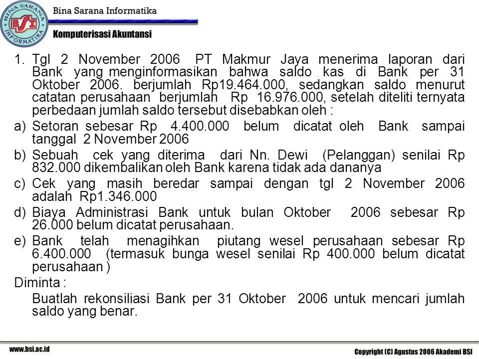Tgl 2 November 2006 PT Makmur Jaya menerima laporan dari Bank yang menginformasikan bahwa saldo kas di Bank per 31 Oktober 2006. berjumlah Rp19.464.000, sedangkan saldo menurut catatan perusahaan berjumlah Rp 16.976.000, setelah diteliti ternyata perbedaan jumlah saldo tersebut disebabkan oleh :