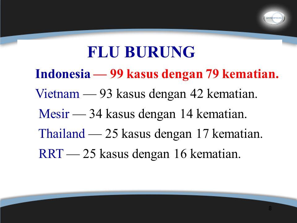 Indonesia — 99 kasus dengan 79 kematian.