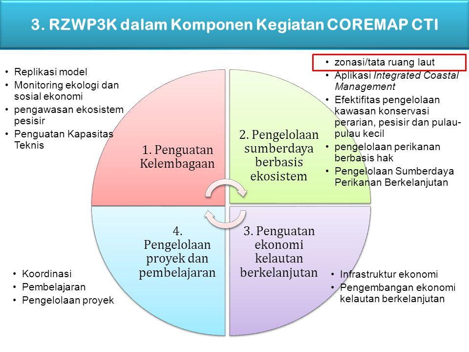3. RZWP3K dalam Komponen Kegiatan COREMAP CTI