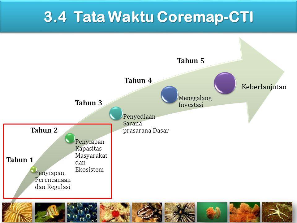 3.4 Tata Waktu Coremap-CTI