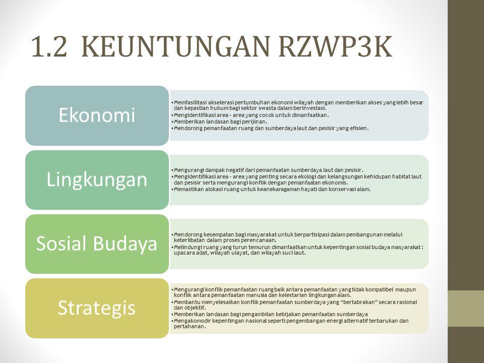 1.2 KEUNTUNGAN RZWP3K Ekonomi Lingkungan Sosial Budaya Strategis