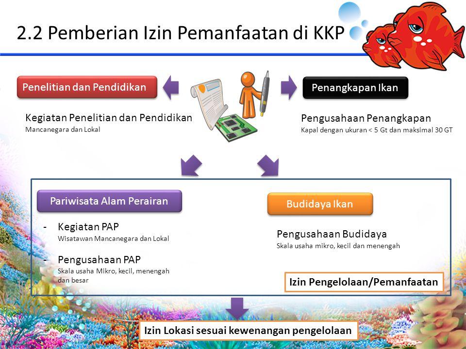 2.2 Pemberian Izin Pemanfaatan di KKP