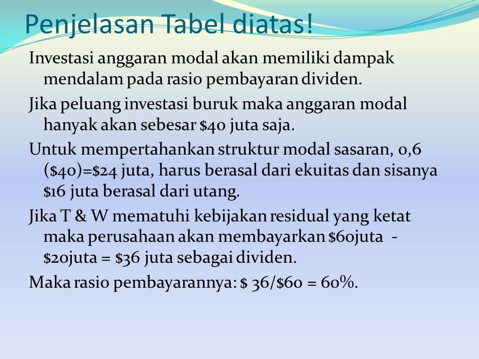 Penjelasan Tabel diatas!