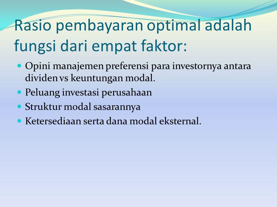 Rasio pembayaran optimal adalah fungsi dari empat faktor: