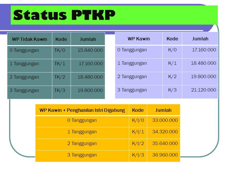 WP Kawin + Penghasilan Istri Digabung
