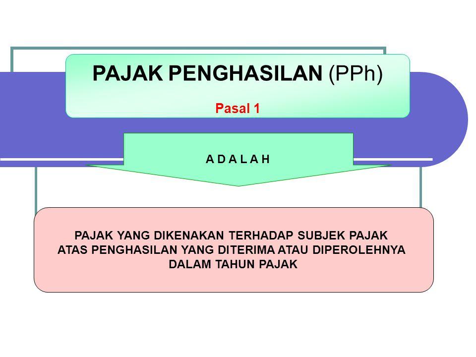 PAJAK PENGHASILAN (PPh)