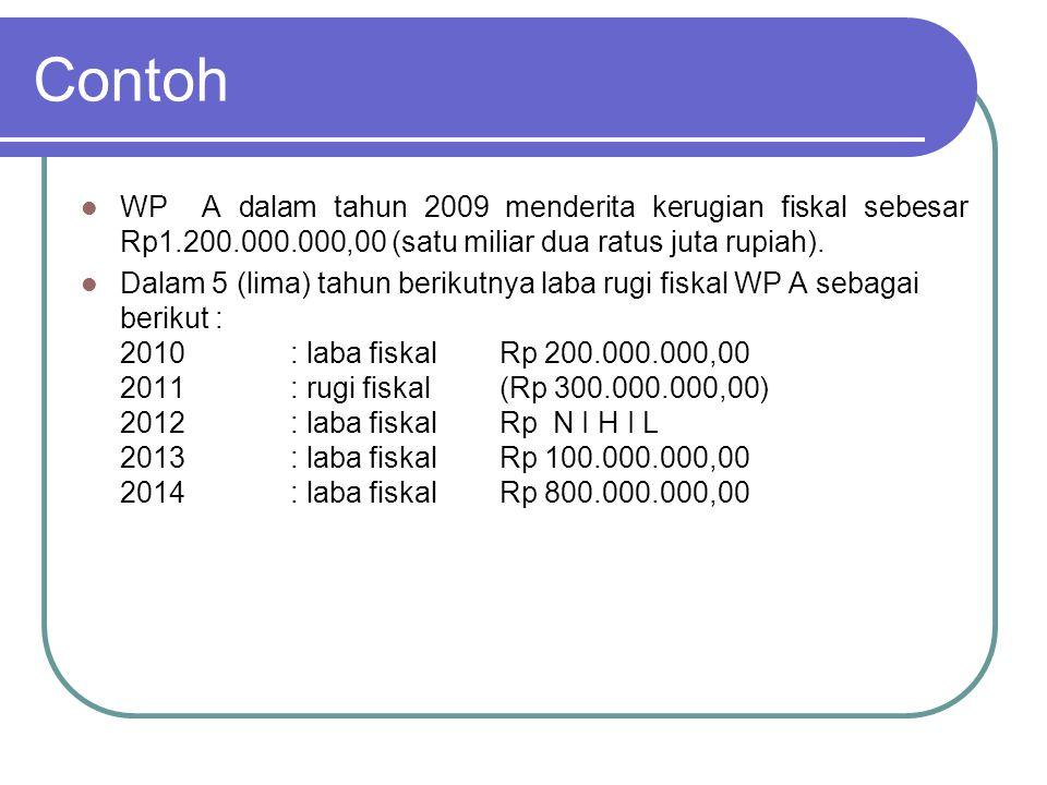 Contoh WP A dalam tahun 2009 menderita kerugian fiskal sebesar Rp1.200.000.000,00 (satu miliar dua ratus juta rupiah).