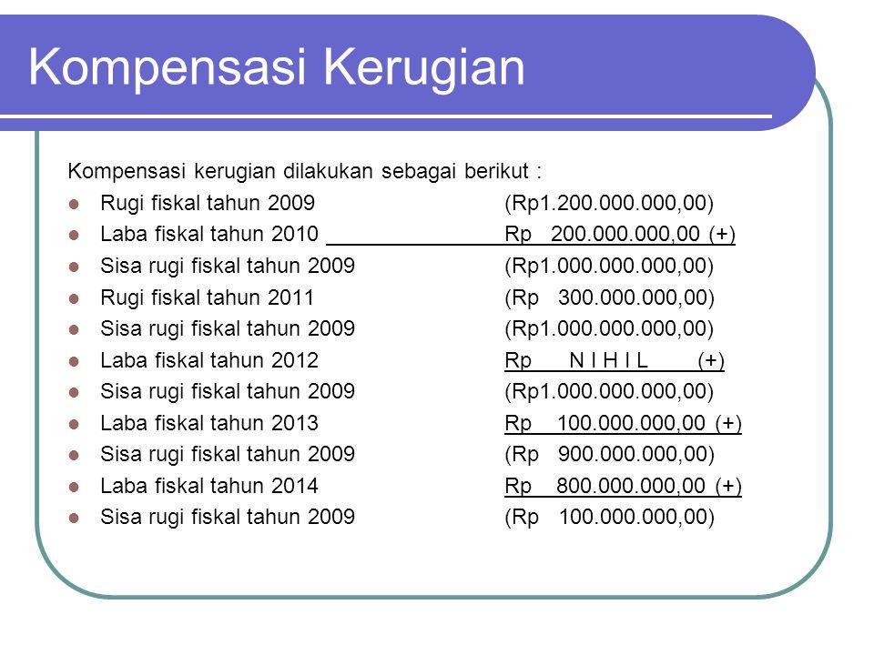 Kompensasi Kerugian Kompensasi kerugian dilakukan sebagai berikut :