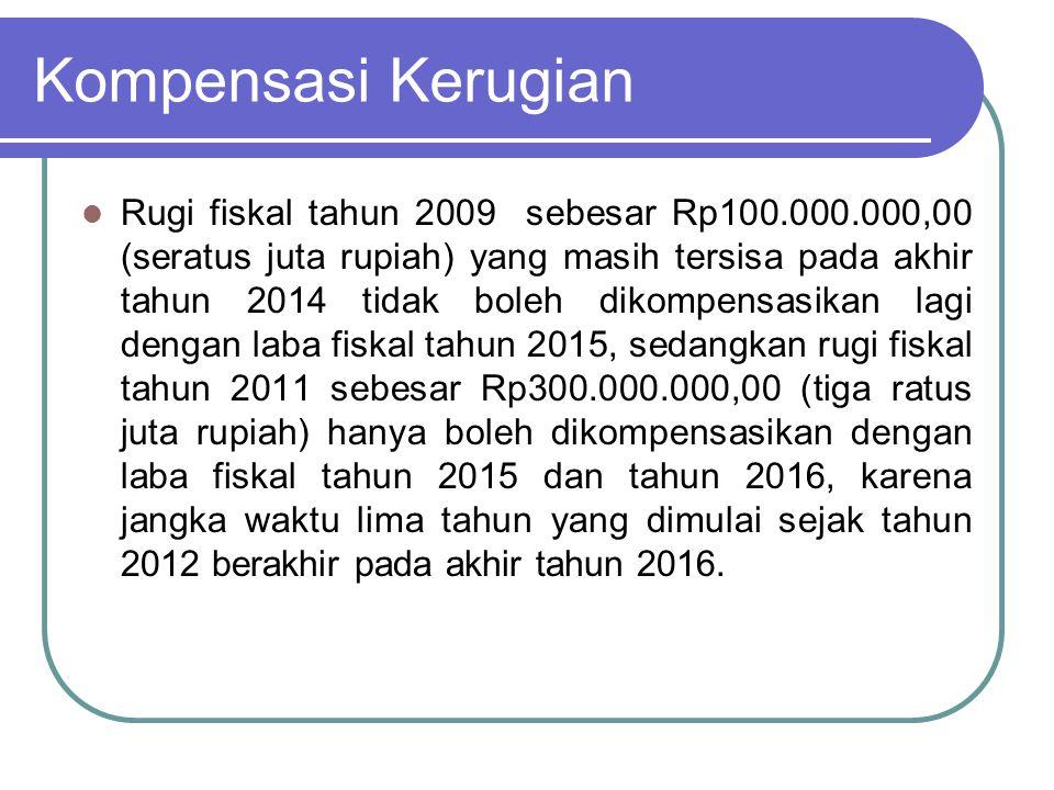 Kompensasi Kerugian