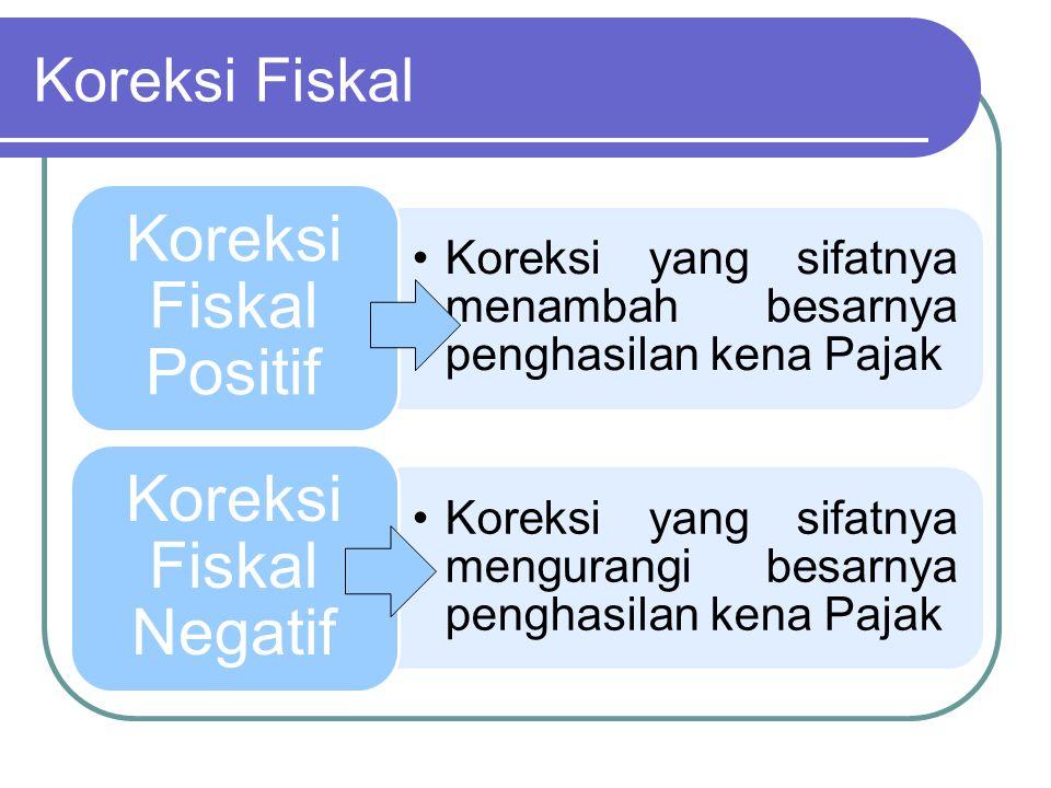 Koreksi Fiskal Koreksi Fiskal Positif