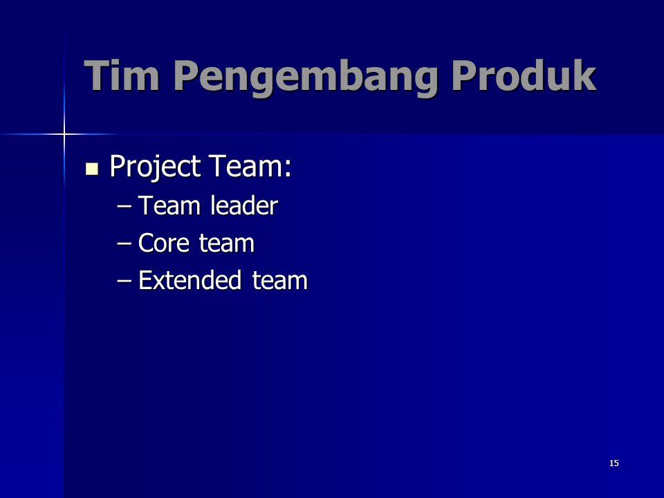 Tim Pengembang Produk Project Team: Team leader Core team