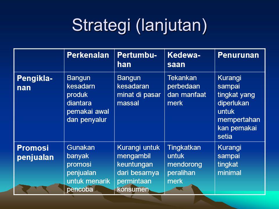 Strategi (lanjutan) Perkenalan Pertumbu-han Kedewa-saan Penurunan