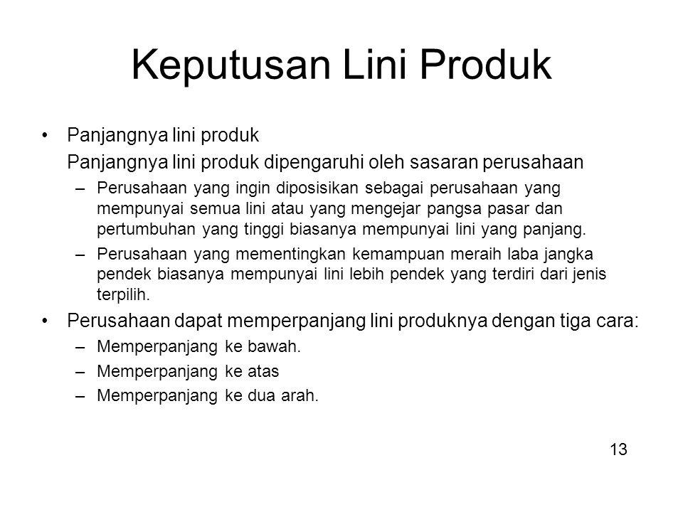 Keputusan Lini Produk Panjangnya lini produk