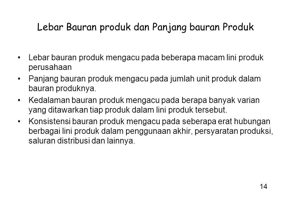 Lebar Bauran produk dan Panjang bauran Produk