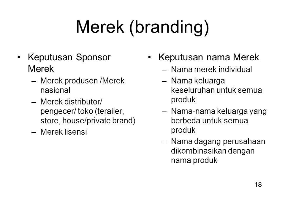 Merek (branding) Keputusan Sponsor Merek Keputusan nama Merek