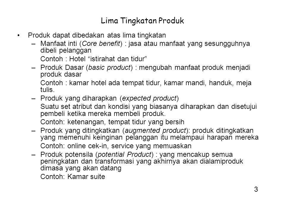 Lima Tingkatan Produk Produk dapat dibedakan atas lima tingkatan