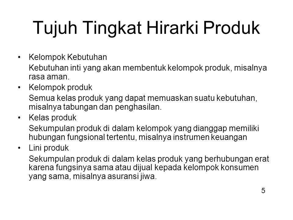 Tujuh Tingkat Hirarki Produk