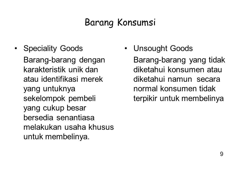 Barang Konsumsi Speciality Goods